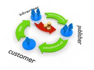 money-affiliate-marketing