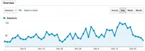 Japanese Website SEO Rankings